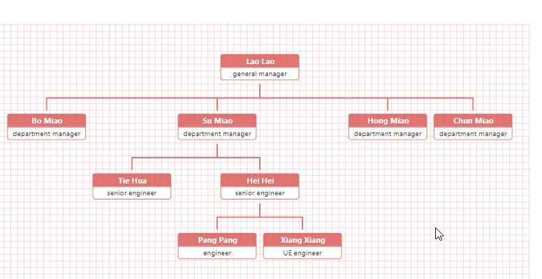 Vue.jsで組織図を描写する「vue-organization-chart」